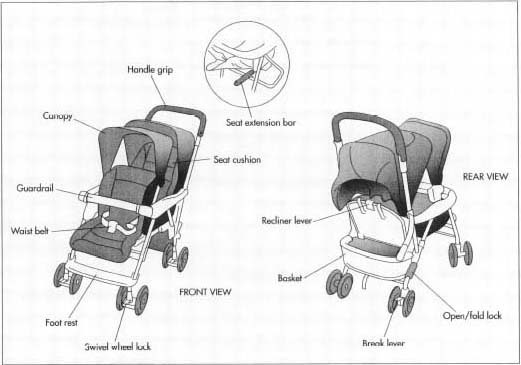 How are Strollers Made